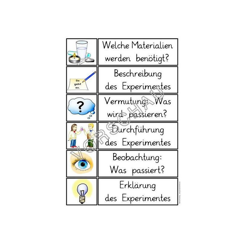 Experimente-Werkstatt für die Grundschule