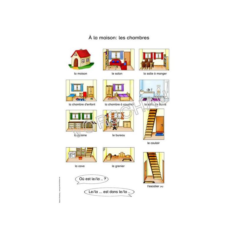 Unterrichtsmaterial Franzu00f6sisch Wortbildlexikon Grundschule